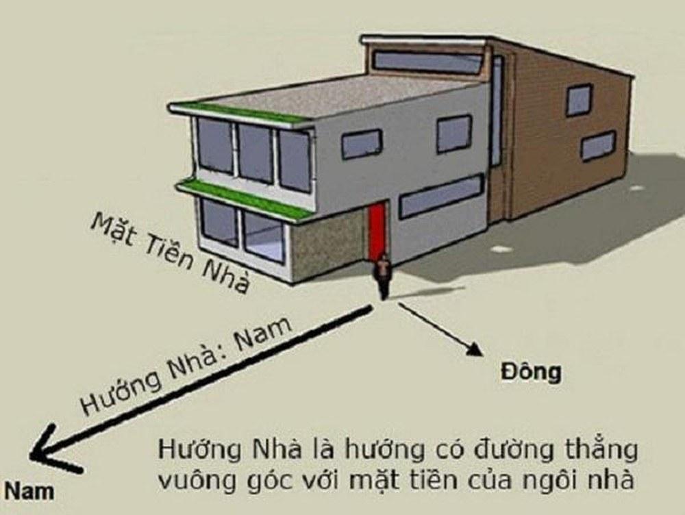 phong-thuy-xay-nha-o-hien-dai-4